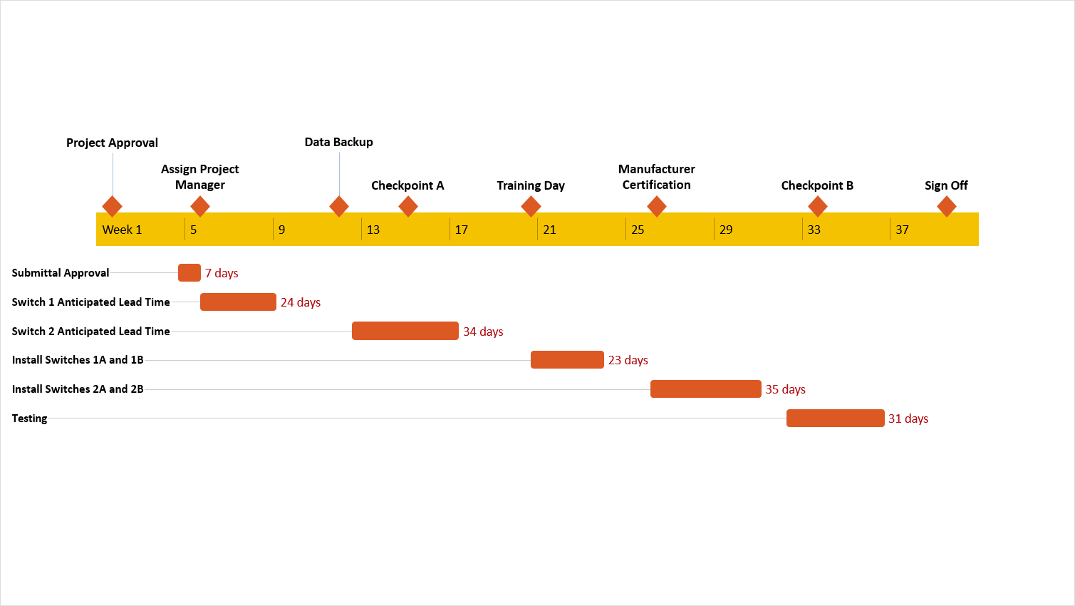 final-dateless-timeline.png